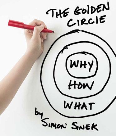 Was ein goldener Kreis mit Ihrem Unternehmen zu tun hat?
